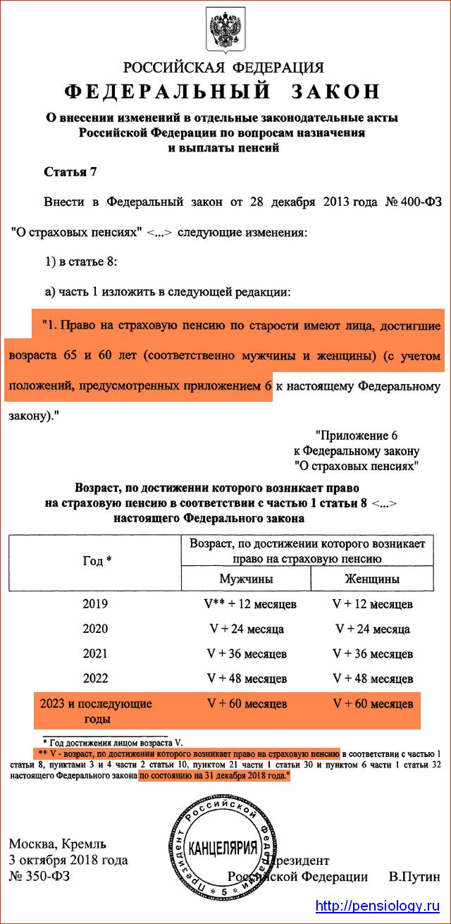Новый закон о пенсии с 2019 года