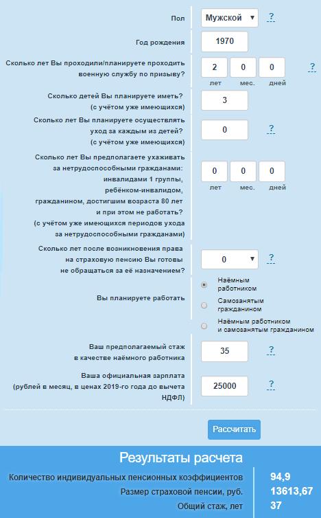 Калькулятор пенсии по старости 1964